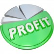 Royalty-Free Stock Photo: Profit Pie Chart Revenue Split Profits Vs Costs