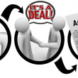 Diagram of Steps to Meeting Deal and Agreement - Stock Photo