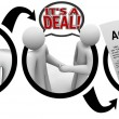 Diagram of Steps to Meeting Deal and Agreement — стоковое фото #9687117