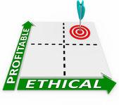 Lucros e ética vs rentável matriz ética convergem — Foto Stock