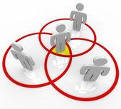 Diagramma di venn in sovrapposizione cerchi collegamenti — Foto Stock
