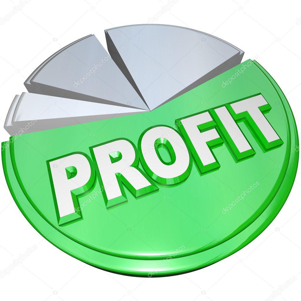 Profit: Profit Pie Chart Revenue Split Profits Vs Costs
