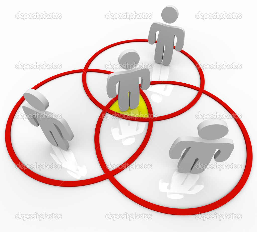 Several networking or friends stand in venn diagram circles with one person in the center core as the central figure comman to all of the networks — Stock Photo #9687265