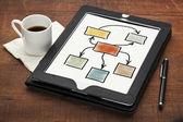 Blank flowchart on tablet computer — Stock Photo