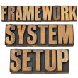 Framework, system, setup - Stock Photo