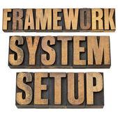 Ram, system, inställning — Stockfoto