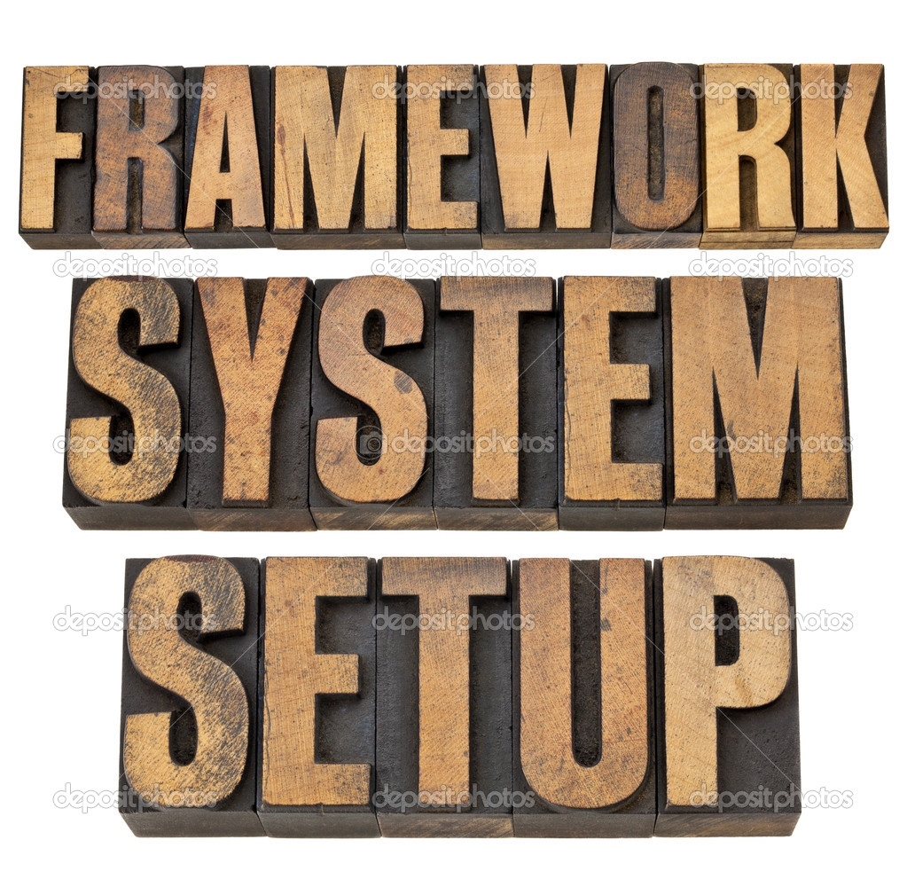 Framework, system, setup - a collage of isolated words in vintage letterpress wood type — Stock Photo #10323300