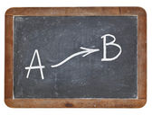 Path from A to B on blackboard — Stock Photo