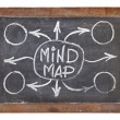 Stock Photo: Mind map on blackboard