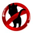 No cats — Stock Vector