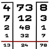 Prueba tabla optométrica — Foto de Stock