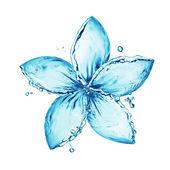 Plusk wody — Zdjęcie stockowe