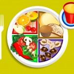Food My Plate Vegan Breakfast Portions — Stock Vector