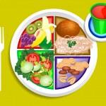 Vegan Lunch Food My Plate — Stock Vector