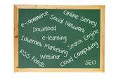 インターネットの概念と黒板 — ストック写真