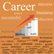 Career. Tag cloud - Stock Vector