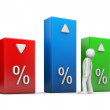 Indicators series (3d character isolated and percentage graph bars) — Stock Photo