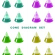 Cone diagram set. — Stock Vector