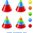 Cone diagram set. - Stockvectorbeeld