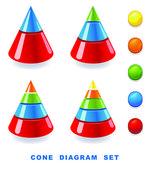Cone diagram set. — Stock Vector