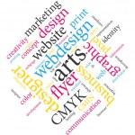 Marketing communication word cloud. — Stock Vector