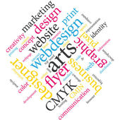 Marketing communication word cloud. — Stockvektor