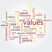 Values word cloud — Vettoriale Stock