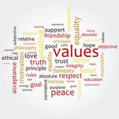 Values word cloud — Stock Vector