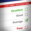 Customer service survey with average selected. illustration design — Stock Photo