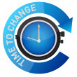 Time to change concept illustration design over white — Stock Photo