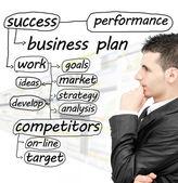 Bedrijfsplanning — Stockfoto