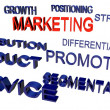 Marketing terminologies — 图库照片