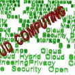 Stock Photo: Cloud computing terminologies