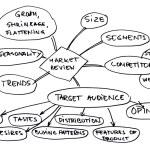 Market review diagram — Stock Photo #8163132