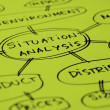 Situation analysis diagram — Stock Photo #8163140