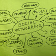Stock Photo: Networking map