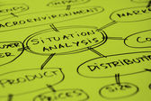 Situation analysis diagram — Stock Photo