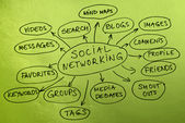 Networking map — Stock Photo