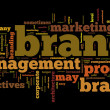 Royalty-Free Stock Immagine Vettoriale: Brand management
