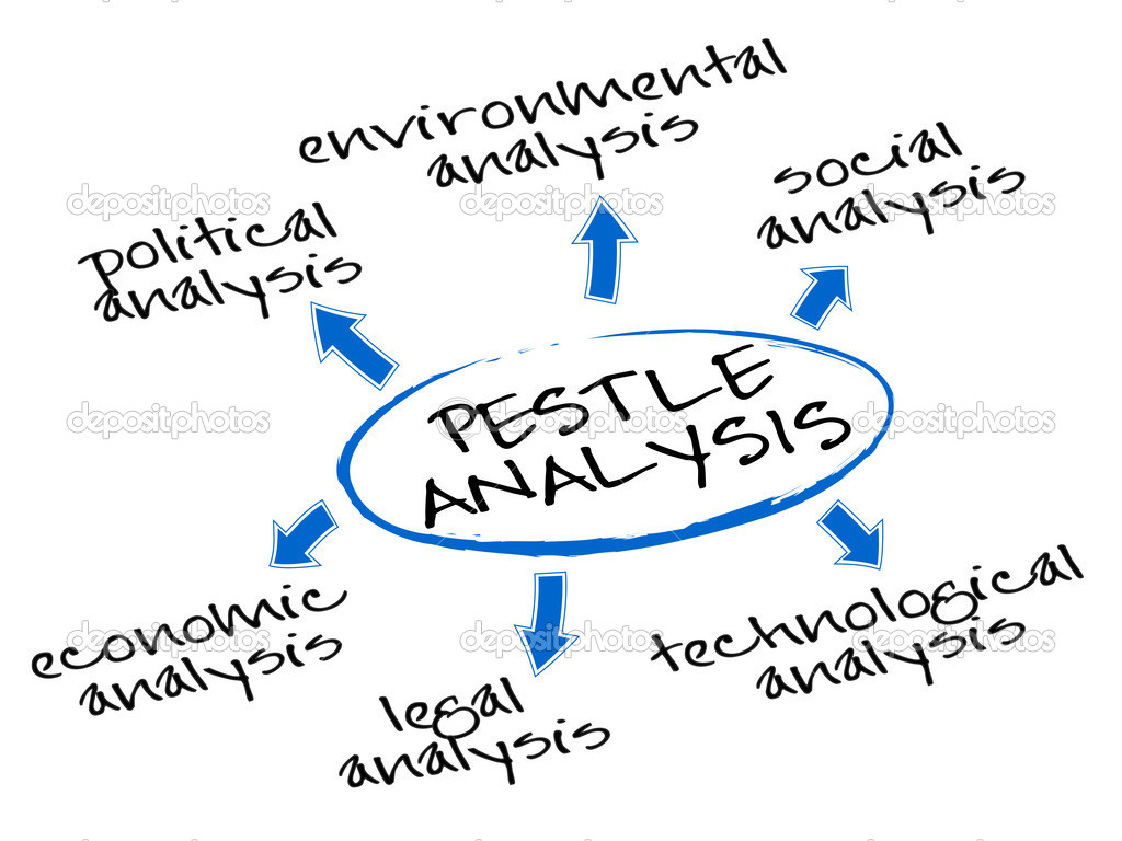 the perspective view of pestel analysis From the political perspective view the progress and communicate with support step 3 pestel analysis january 31, 2013.