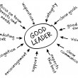 Stock Vector: Leadership chart