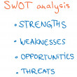 Stock Vector: SWOT analysis concept