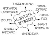 Computer networks — Stock Vector