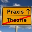 Stock Photo: Germroad sign theory and praxis