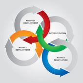 управление маркетинга — Cтоковый вектор