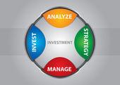 инвестиционное понятие — Cтоковый вектор