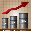 Crude oil price rise — Stock Vector