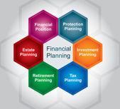 Financial planing illustration — Stock Vector