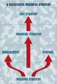 Business strategy — Vetorial Stock