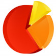 Pie chart — Stock Photo #10580306